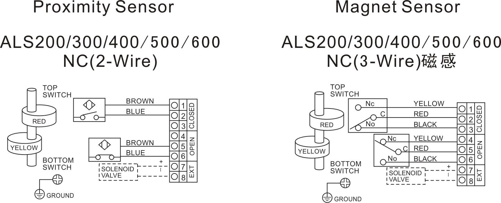 Wuxi Aphe Flow Smart Controls Maker Coltd Open Close Limit Switch Wiring Diagram 4